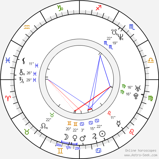 Amanda Foreman birth chart, biography, wikipedia 2018, 2019