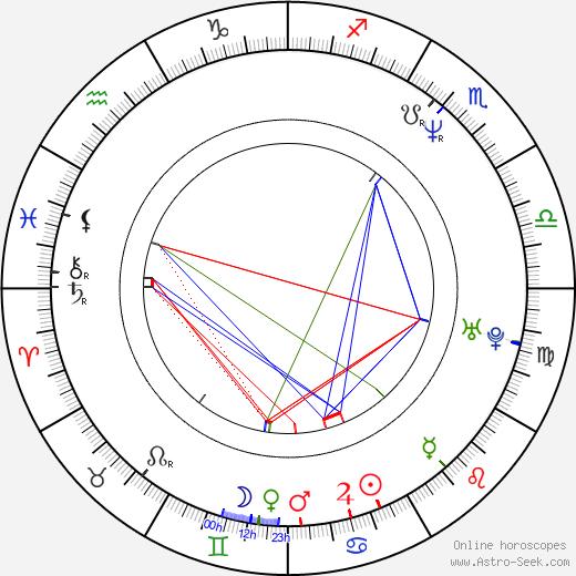 Amanda Foreman astro natal birth chart, Amanda Foreman horoscope, astrology