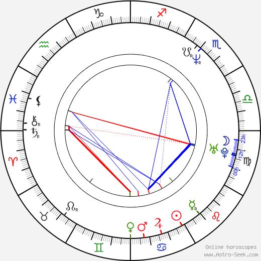 Arija Bareikis astro natal birth chart, Arija Bareikis horoscope, astrology