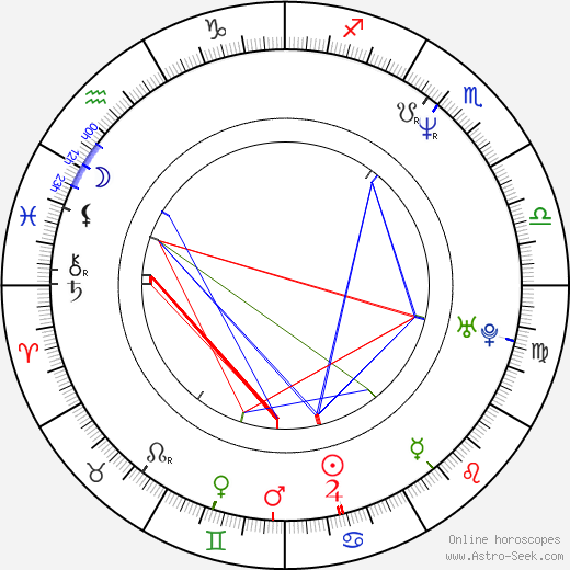 Brian Posehn astro natal birth chart, Brian Posehn horoscope, astrology