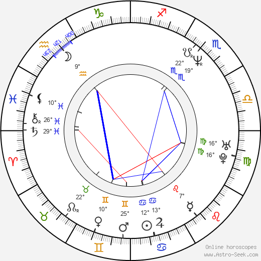 Claudia Wells birth chart, biography, wikipedia 2019, 2020