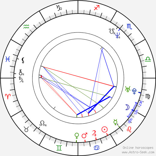 Cosima von Borsody birth chart, Cosima von Borsody astro natal horoscope, astrology
