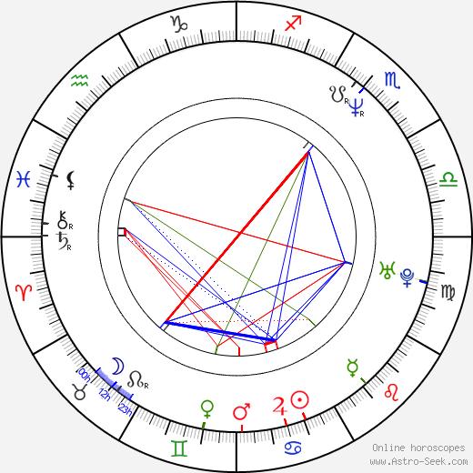 David X. Cohen tema natale, oroscopo, David X. Cohen oroscopi gratuiti, astrologia
