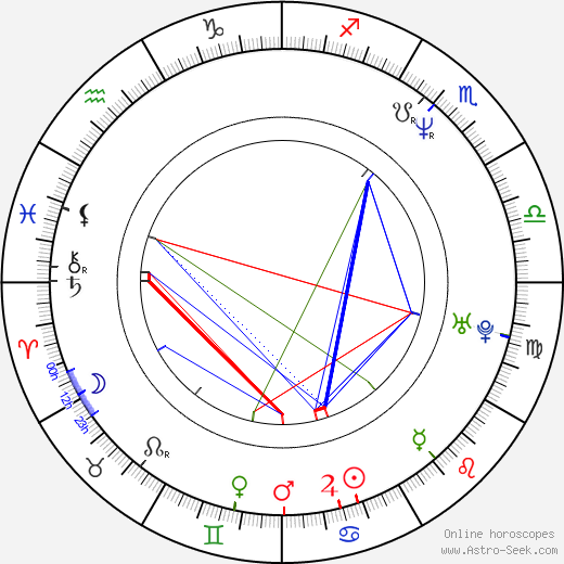 Debbe Dunning birth chart, Debbe Dunning astro natal horoscope, astrology