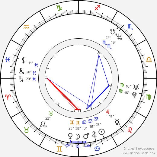 Fabrizio Gifuni birth chart, biography, wikipedia 2019, 2020