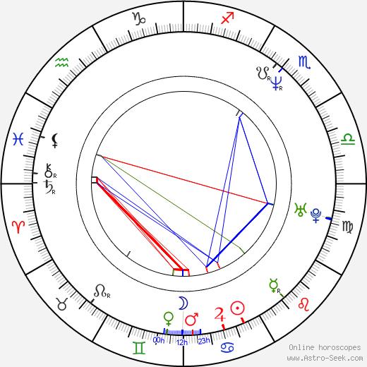 Fabrizio Gifuni birth chart, Fabrizio Gifuni astro natal horoscope, astrology