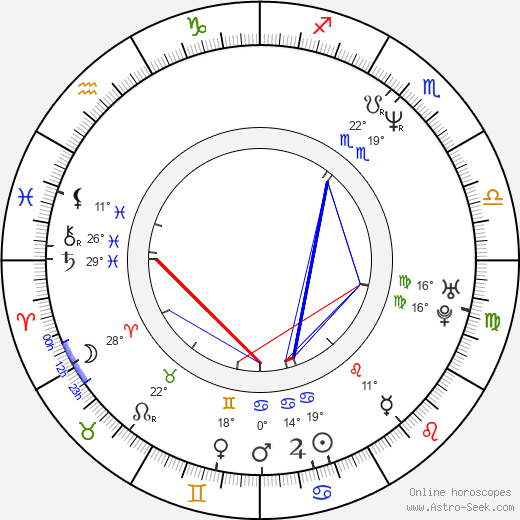 Greg Grunberg birth chart, biography, wikipedia 2017, 2018