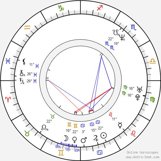Jennifer Allison birth chart, biography, wikipedia 2019, 2020