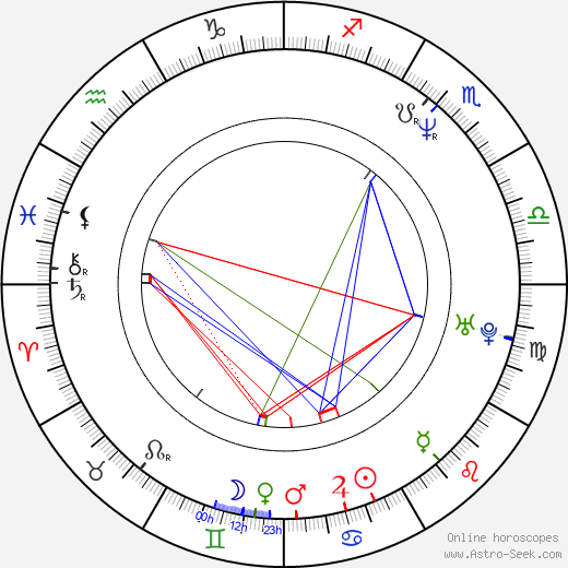 Jennifer Allison astro natal birth chart, Jennifer Allison horoscope, astrology