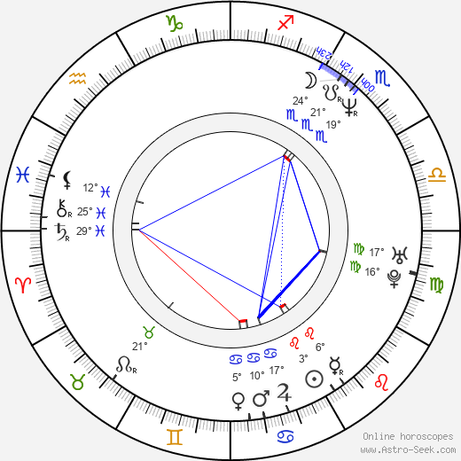 Jesse Anderson birth chart, biography, wikipedia 2020, 2021
