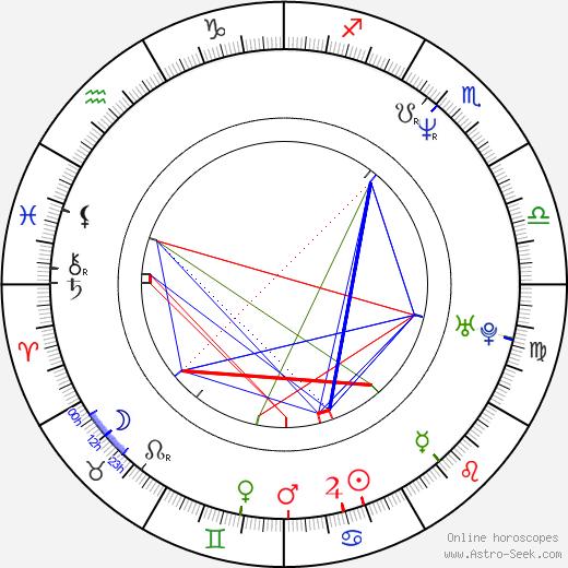 Kristoff St. John birth chart, Kristoff St. John astro natal horoscope, astrology
