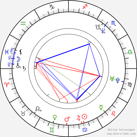 Kudret Sabanci astro natal birth chart, Kudret Sabanci horoscope, astrology