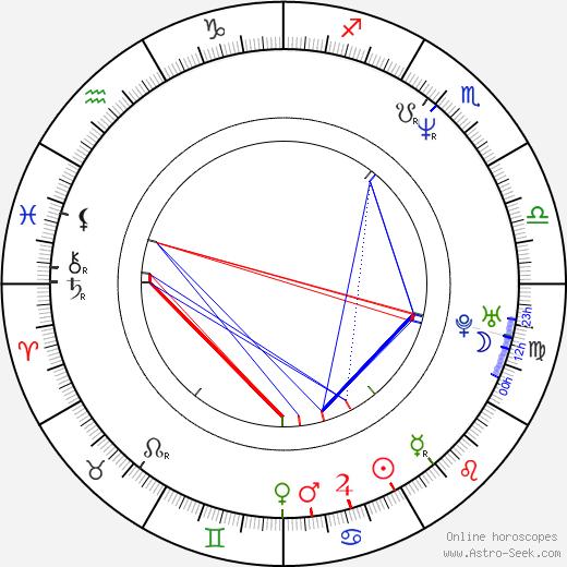 Martin Czerný birth chart, Martin Czerný astro natal horoscope, astrology
