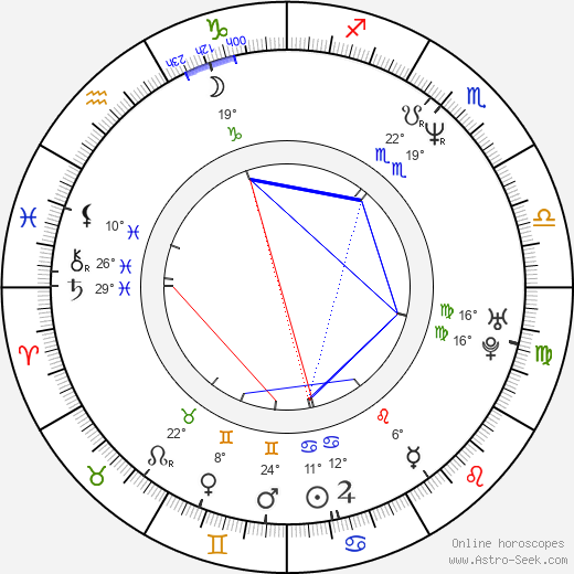 Rod Coronado birth chart, biography, wikipedia 2019, 2020