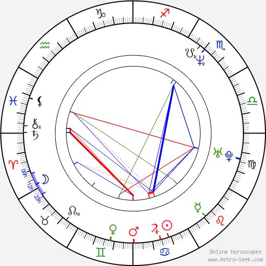Rod Strickland birth chart, Rod Strickland astro natal horoscope, astrology