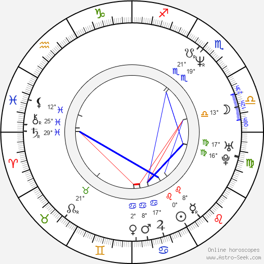 Roy MacEachern birth chart, biography, wikipedia 2020, 2021