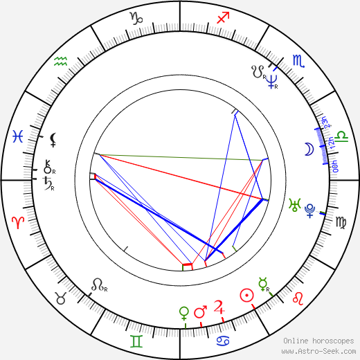 Roy MacEachern birth chart, Roy MacEachern astro natal horoscope, astrology