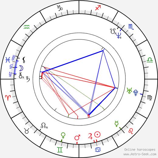 Simon Licht birth chart, Simon Licht astro natal horoscope, astrology