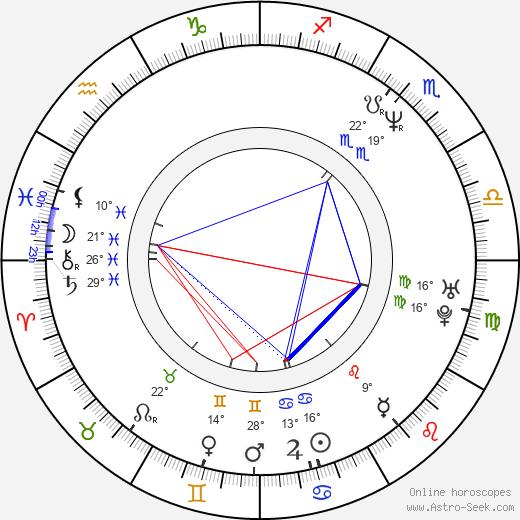 Suzanne Krull birth chart, biography, wikipedia 2020, 2021