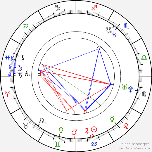 Suzanne Krull birth chart, Suzanne Krull astro natal horoscope, astrology