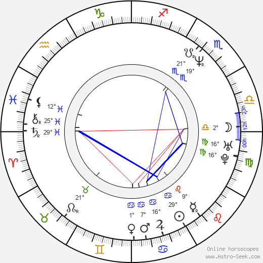 Tim Brown birth chart, biography, wikipedia 2019, 2020