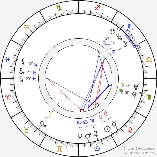 Veronica Yip birth chart, biography, wikipedia 2020, 2021
