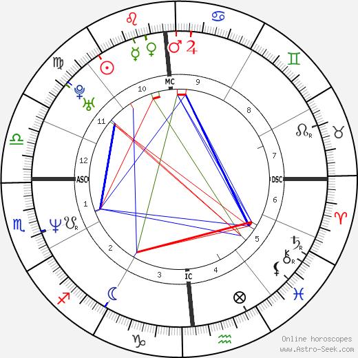Agostino Abbagnale день рождения гороскоп, Agostino Abbagnale Натальная карта онлайн