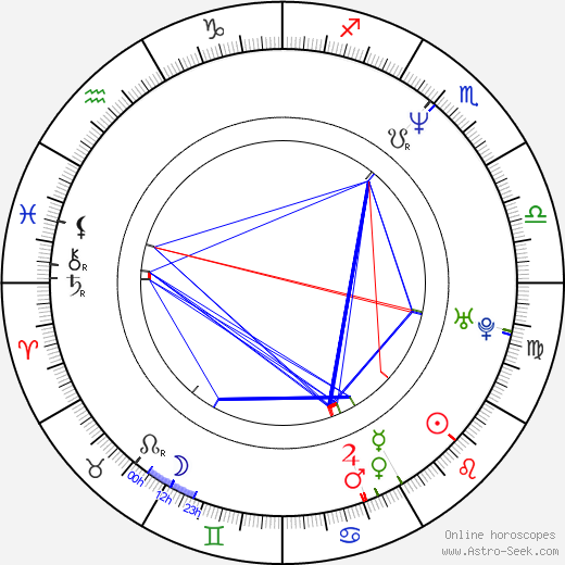 André Sogliuzzo tema natale, oroscopo, André Sogliuzzo oroscopi gratuiti, astrologia