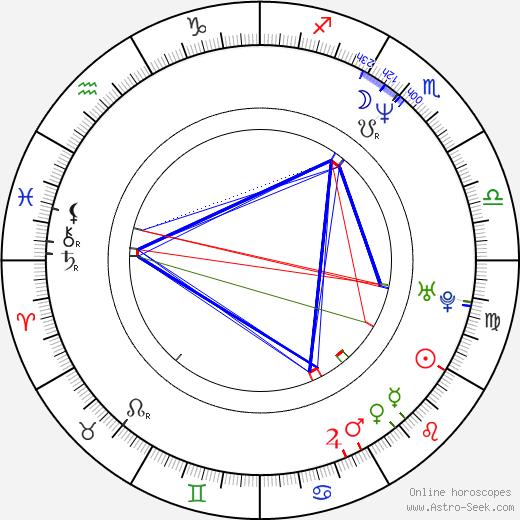 Brenda Gauthier tema natale, oroscopo, Brenda Gauthier oroscopi gratuiti, astrologia