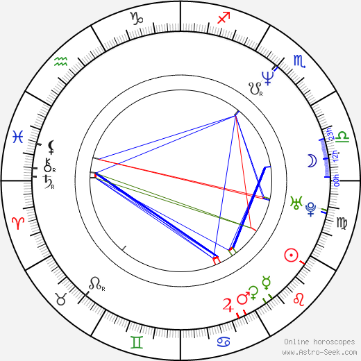 Chris McGarry astro natal birth chart, Chris McGarry horoscope, astrology