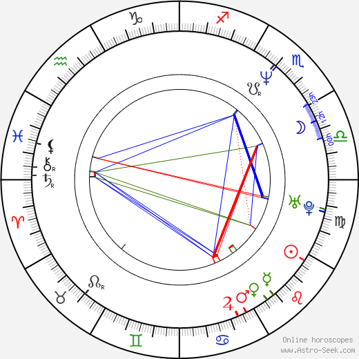 David Rees Snell astro natal birth chart, David Rees Snell horoscope, astrology