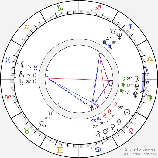 Dawn Maxey birth chart, biography, wikipedia 2020, 2021
