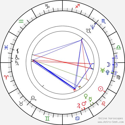 Dawn Maxey birth chart, Dawn Maxey astro natal horoscope, astrology