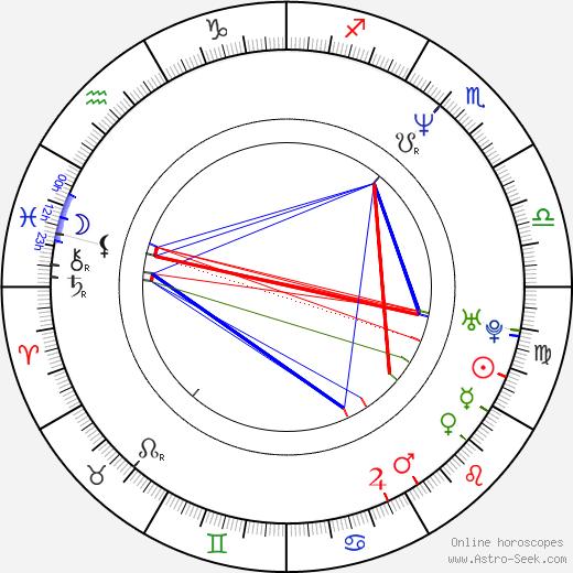 Diana Franco tema natale, oroscopo, Diana Franco oroscopi gratuiti, astrologia