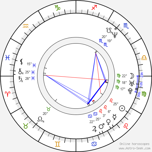 Dino Abbrescia birth chart, biography, wikipedia 2019, 2020