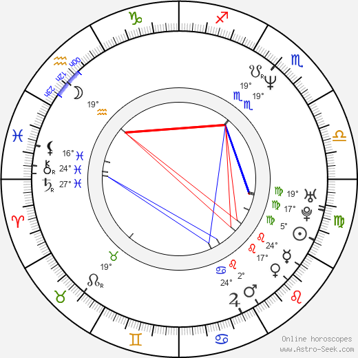 Elodie Chérie birth chart, biography, wikipedia 2020, 2021