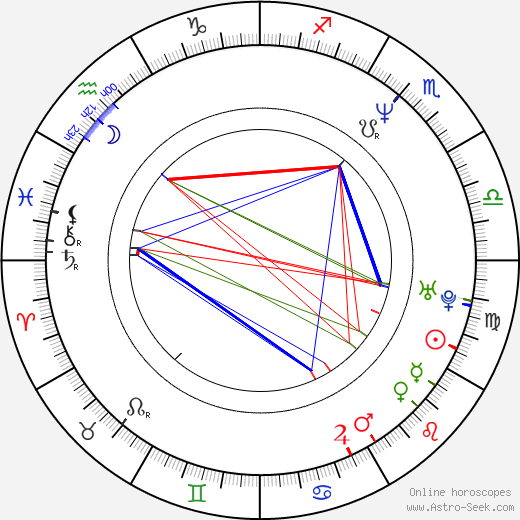 Elodie Chérie astro natal birth chart, Elodie Chérie horoscope, astrology