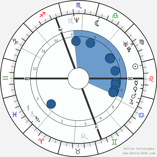 Enrico Letta wikipedia, horoscope, astrology, instagram