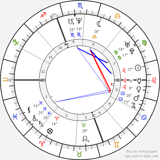 Enrico Letta birth chart, biography, wikipedia 2019, 2020