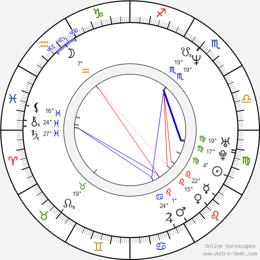 Enzo Squillino Jr. birth chart, biography, wikipedia 2020, 2021