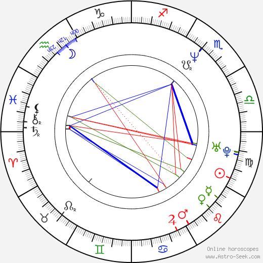 Enzo Squillino Jr. birth chart, Enzo Squillino Jr. astro natal horoscope, astrology