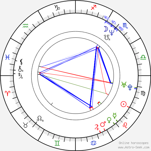 GZA - The Genius astro natal birth chart, GZA - The Genius horoscope, astrology