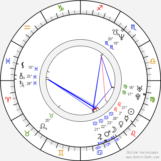 Halle Berry birth chart, biography, wikipedia 2018, 2019
