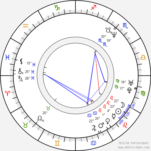 Jaroslav Pozzi birth chart, biography, wikipedia 2019, 2020