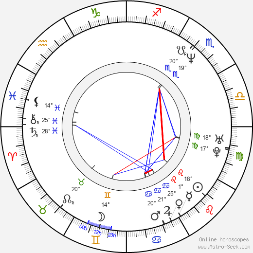 Jon Michael Davis birth chart, biography, wikipedia 2019, 2020