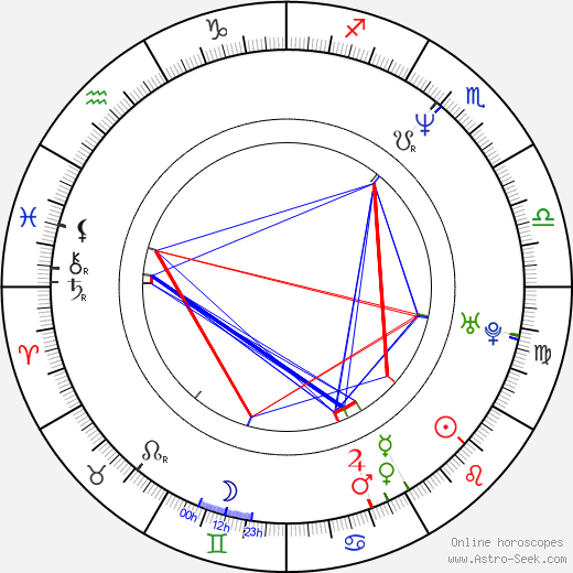Jon Michael Davis birth chart, Jon Michael Davis astro natal horoscope, astrology