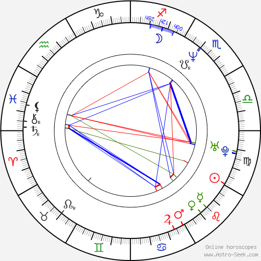 Kil-kang Ahn astro natal birth chart, Kil-kang Ahn horoscope, astrology