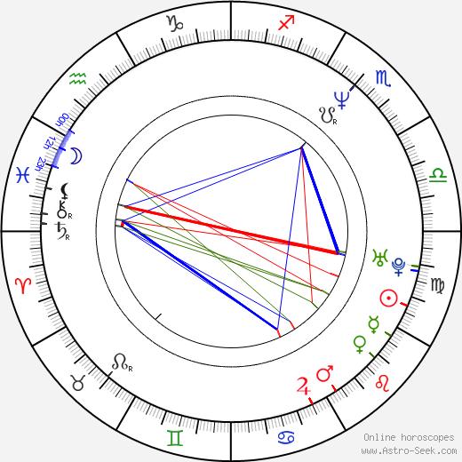 Michael Michele tema natale, oroscopo, Michael Michele oroscopi gratuiti, astrologia