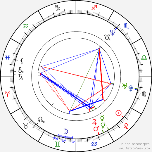 Nelson Yu Lik-wai birth chart, Nelson Yu Lik-wai astro natal horoscope, astrology