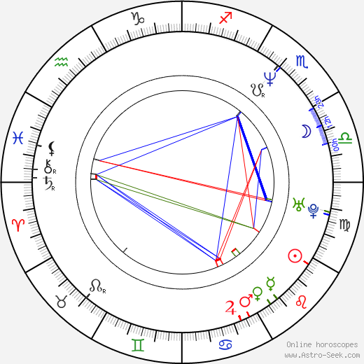 Paolo Genovese astro natal birth chart, Paolo Genovese horoscope, astrology
